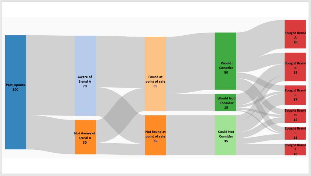 critical path quantitative research